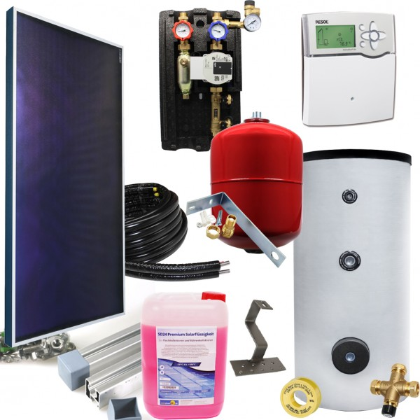 Flachkollektor - Brauchwasser & Heizung Paket 10,00m² - 825 Liter Speicher (BWH-10.825)