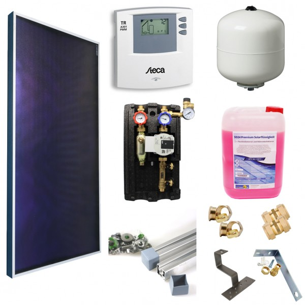 Solarthermie Basic Paket – Linuo Ritter Flachkollektoren – 6,0m² – Aufdachmontage