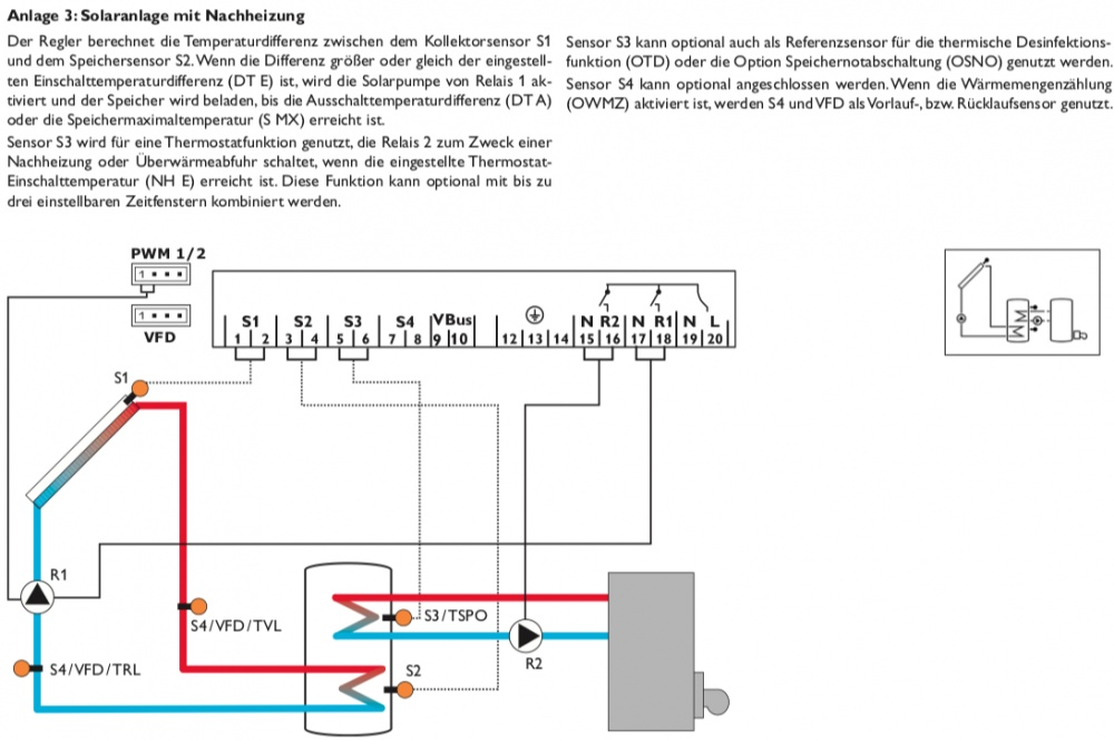 Solarsteuerung Resol DeltaSol CS//2 ohne Fühler